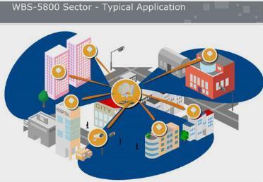 wbs-5800_Sector_BS_scheme